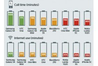 Phone & Tablet Batteries
